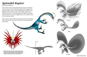Splendid Raptor Sheet by Tikall