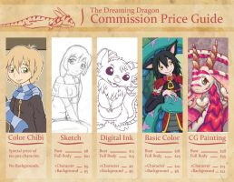 2012 Commission Price Guide by lordzasz