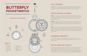 + Poster: Pocket Watch Product Dissection by liaesque