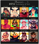 2016 Summary of Art by anthr0wolf21