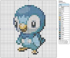 393 - Piplup