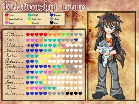 Gian - Relationship meme by Angel-Shinigami