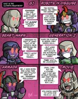 Lil Formers - The Megatrons by MattMoylan