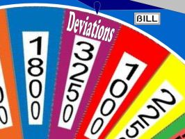 3250 Deviations by germanname