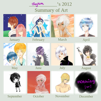 2012 Art Summary by komairu