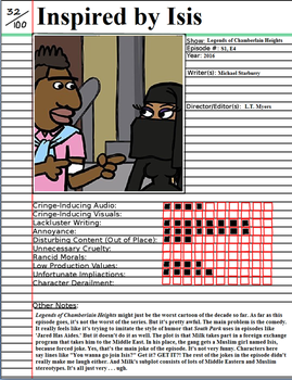 Inspired by Isis Notepage by johntheguy1
