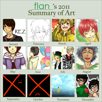 2011 Summary by inazumaookami