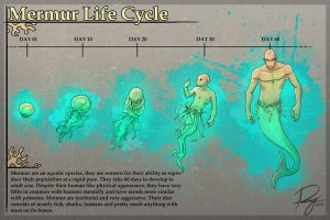 Sea Creature Life Cycle by Reganov