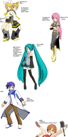 MMD - Poses of VOCALOID by emmystar
