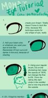 Patternfactorys Eye Tutorial by patternfactory