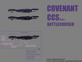 Covenant  CCS class Cruiser by fongsaunder