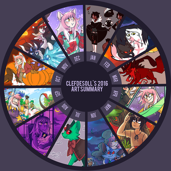 2016 Art Summary by ClefdeSoll