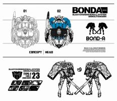 head concept : bonda by mulodesu