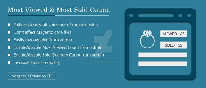 Most Viewed and Sold Count - Magento 2 Extension by AnnaVictoria12