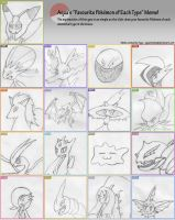 Pokemon Type Meme thing by Jetricson