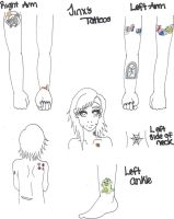 Hom: Jinx Tattoo Reference by fatalrain
