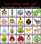 Your Horror Movie Cast MEME by ABSWillowFan