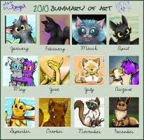 2010 Summary of Art by Dragowl