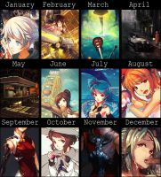 2013 art summary by softmode