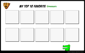 Top 10 Dinosaurs meme by Badboylol
