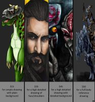 Commission info *updated* by XantheUnwinArt