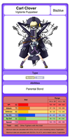Carl Clover Pokemon-style Stats by One-Mister-Badguy