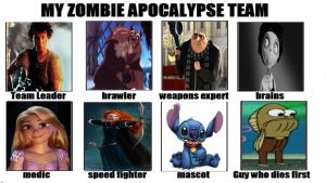 My Zombie Apocalypse Team Meme by Normanjokerwise