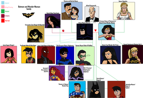 batman and wonder woman family headcanon by lunermoongirl