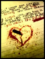 Razorblade Heart by scattereddreams