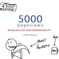 5000 Pageviews by Axeraider70