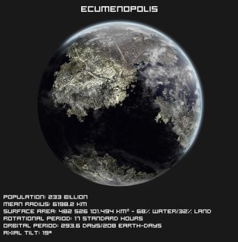 Worlds of the Empire: Ecumenopolis by ART5EC