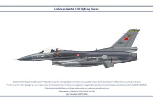 F-16 Turkey 143 Filo by WS-Clave