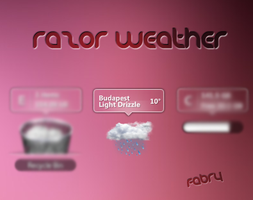 Razor weather by fabry88