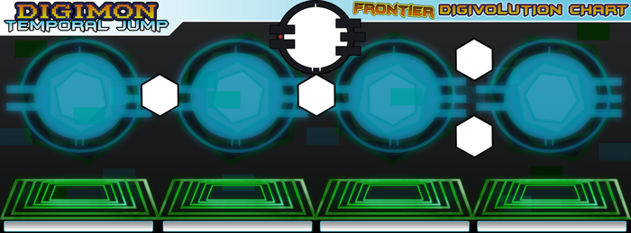 DTJ :: Frontier Digivolution Chart by Space-Drive-Overdose