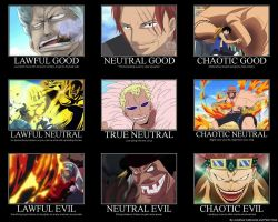 One Piece Character Alignments by PCtwentythree