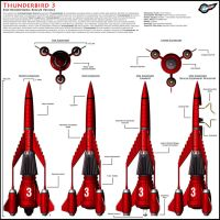 Thunderbird 3 - Specs by Librarian-bot