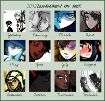 2012 Summary of Art Meme by BuddhatheBob
