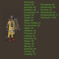 Runescape: Komosoby -UPDATE- by Michael-J-Caboose