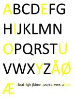 Danish Alphabet by sternradio7