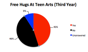 Free Hugs At Teen Arts For The Third Year In A Row by SpiderMatt512