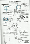 Guide prt 1-Female Faces by Rini2012