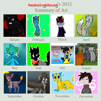 2012 Summary of Art by ryansross