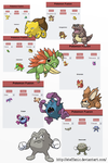 Pokemon Fusions! by Steffanic