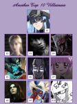 Another Top 10 Villainess by artdog22
