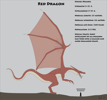 Fantasy Race: Red Dragon by Kurvos