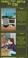 THINGS THAT HAPPENED 047 by inner-etch