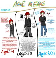 ___Age Meme___ by mimblewimble