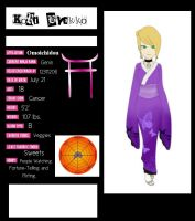 HSV Info Sheet: Kori Byakko by Almost---There