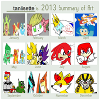 Summary of Art 2013 by tanlisette