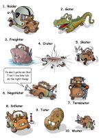 10 Things That Rhyme With Mater by Nevuela